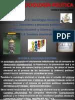 5. Sociología Electoral