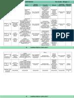 Plan 4to Grado - Bloque 2 Dosificación (2016-2017).doc