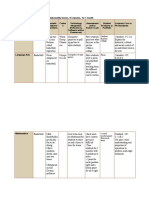 thematic unit planning matrix pdf