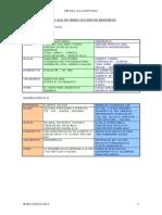 Endocrinologia%20-%20resumen[1].pdf