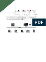 CFTV DVR Fig Tras - Instal
