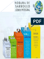 Escalera Educativa Póster PDF