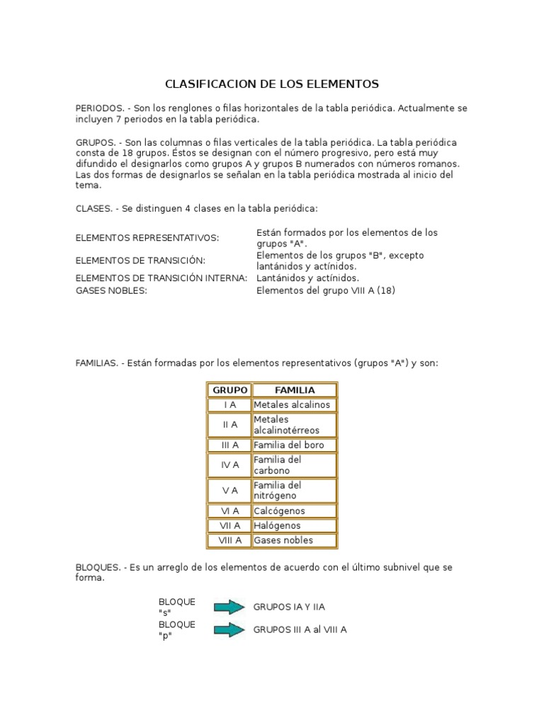 1526562249v1 - Tabla Periodica Elementos De Transicion Interna