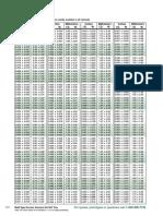 all-oring-sealsizes.pdf