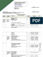 M3 Promovarea Productiei de Culinare Si de Patiserie_planificare_calendaristica14-15
