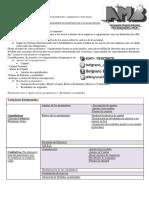 Cont II - Resumen Completo 1 Recomendado