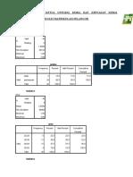 Analisis Data KMS