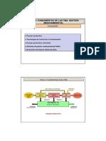 Fundamentos gestion medioambiente.pdf