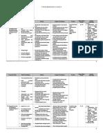 silabus-geografi-kelas-x-semester-ii.doc