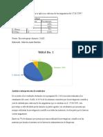 analisis encuesta