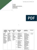 Matematika Kelompok Nama LK 2.1.b.(2) - SILABUS