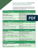 Irregularidades mais frequentes.pdf