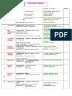 Progetto INFANZIA - MEDI 22 (Iniziale)
