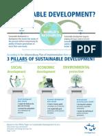Sustainable Development Ver04