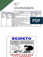 planificacindiariarelacionesinterpersonales-130524155937-phpapp02