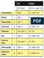 Caracter_table.2.pdf