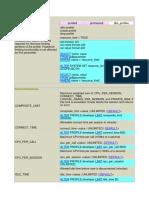 Resumen Perfiles Oracle