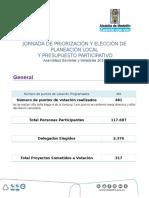 Resultados Elecciones PLyPP 2016