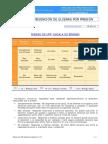 escala de braden .pdf
