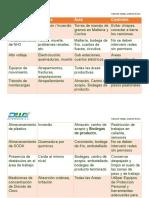 Matriz de Riesgos CN.pdf