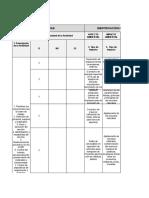 Modelo Matriz de Aspectos e Impactos