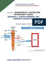 Bioquimica y Nutricion