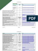 2012 ASABE Title List