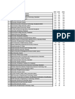 Research List 2012
