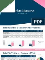 Tourism Measures Oct 2016