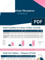 Tourism Measures Oct 2016