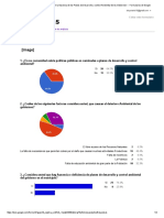 Resultado aplicación encuesta