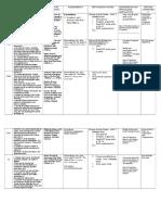week 14 lesson plan