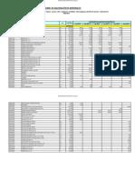 CRONOGRAMA DE ADQUISICION DE MATERIALES.xls