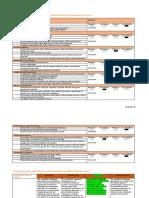 educ450 professional dispositions
