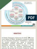 Modelo Pedagogico Sena