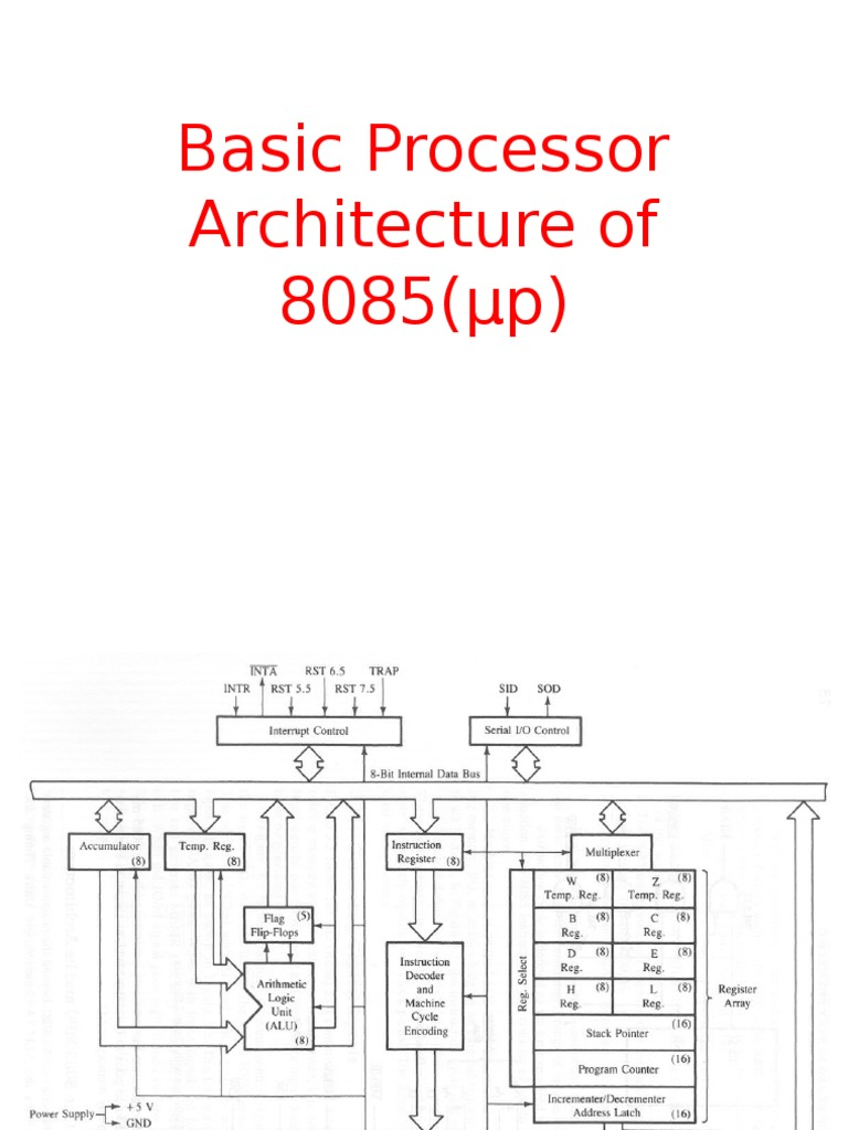 Microprocessor 8085 Architecture Central Processing Unit Pointer Logic Diagram Of Computer Programming