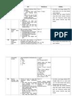 Analisis Instrumen KGS - Copy - Copy