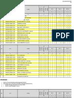 Kelengkapan Tata Naskah Perorangan Pegawai Pkm 2015