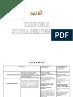 curricolo scuola dell'infanzia pdf