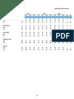 Q316 Selected Company Metrics and Financials