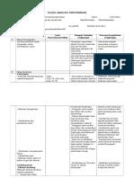 Analisi Resiko Lingkungan