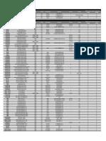 H81 2DIMM Total Report 150727