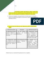 Aporte Individual Administracion publica