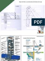 Diseño Del Sistema de Izaje