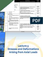 ES 13 Lecture Slides Stresses