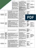 Tablas de Parasitosis