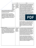 307292102 PILA Case Digest MT