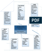 client centered care  care plan map 360