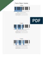 Piano Major Scales