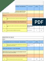 Dirección Regional de Salud de Oriental PAO 2013